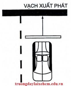 450 câu hỏi lý thuyết luật giao thông đường bộ