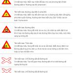Kỹ năng học lái xe ôtô: Biển báo nguy hiểm