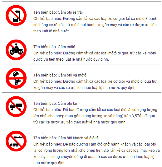 Kỹ năng học lái xe ôtô: Biển báo cấm