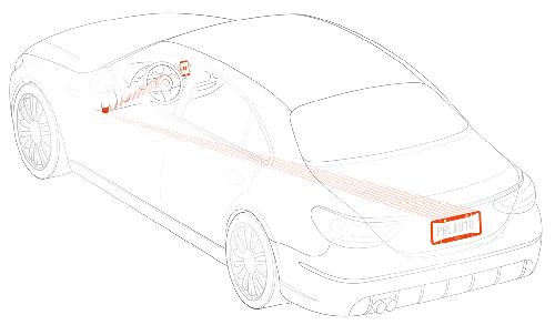 [Camera lùi] Camera lùi cho ôtô đời cũ giá 500 USD 3626