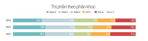 [Honda CR-V] Xe SUV giá một tỷ - lựa chọn mới của người Việt 3732